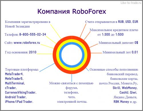 Сайт форекс брокера стратегия форекс фишера